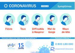 Affichage coronavirus symptômes format A3 (covid-19)-0