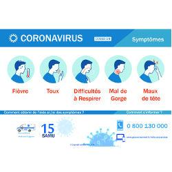 Affichage coronavirus symptômes (covid-19)