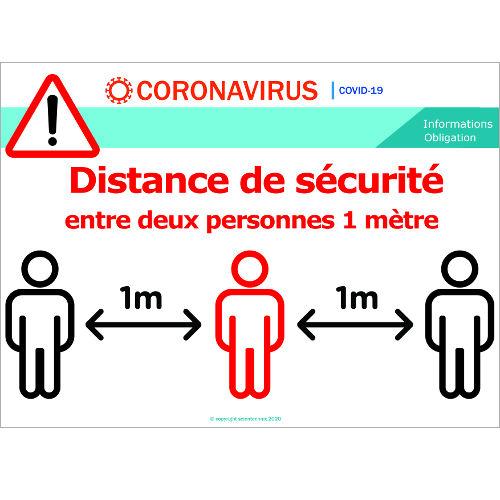 Distance de sécurité de 1m entre deux personnes - signalétique  Format A3