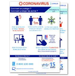 Affichage coronavirus : comment se protéger ? (covid-19) Nouveau Protocole Novembre 2020