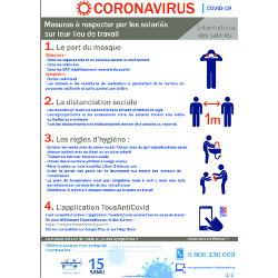Affichage coronavirus : mesures à respecter par les salariés sur le lieu de travail (covid-19) Nouveau Protocole Novembre 2020